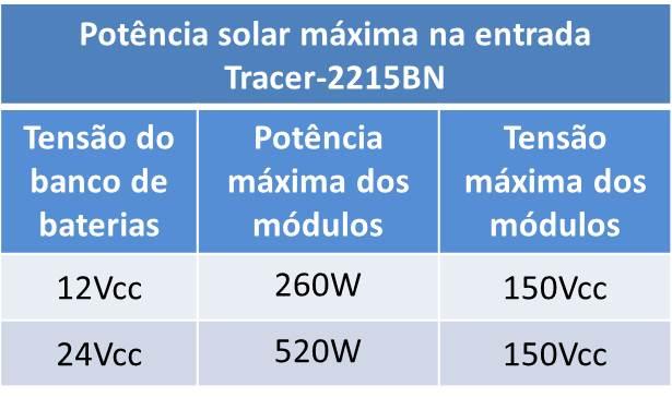 Tabela de uso controlador de carga solar MPPT Tracer-2215BN